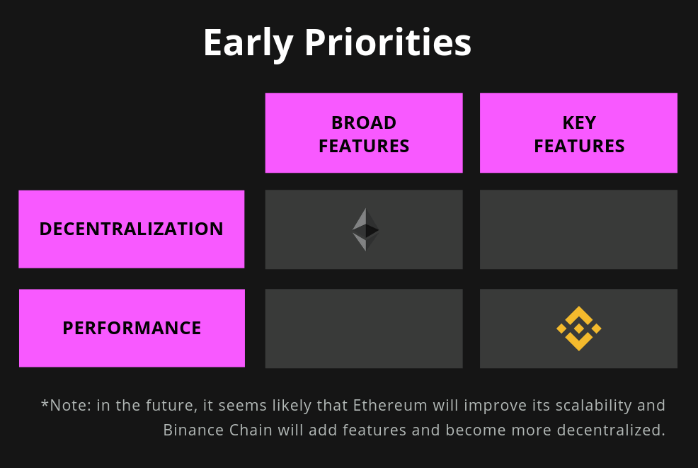 What is Binance Coin? The Ultimate Guide to BNB and its